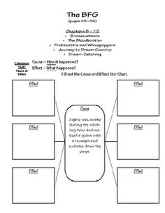 Printables Bfg Worksheets the bfg ojays and dream catchers on pinterest students created jars from roald dahls story description pinterest