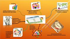 Trabajo colaborativo entre docentes de la IE Divino Niño, Caucasia. 2Dìa 10 TIC