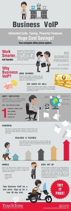 Business VoIP phone service infographics #infographics #VoIP #BusinessVoIP #BusinessPhoneService