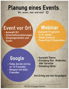 Infografik Planung eines Events // Infographic planning an event Event Planning Tips, Annual Meeting, Local Events, Catering, Presentation, Social Media, Invitations, How To Plan, Infographics