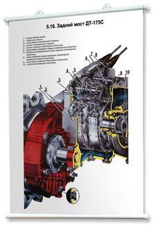 Плакат трактор, устройство. Учебные плакаты трактора