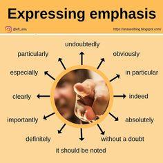 English Sentences, English Vocabulary Words, Learn English Words, English Idioms, English Phrases, English Study, English Lessons, English Learning Spoken, Teaching English Grammar