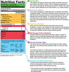 Gluten free or vegan recipe calculator for nutrition gluten free tips for making healthier food choices understand food labels grams calories metabolism to make better choices and stick to a healthy lifestyle forumfinder Image collections