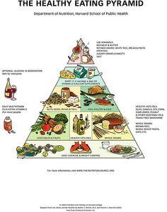 L'alimentazione corretta per dimagrire in modo sano e naturale