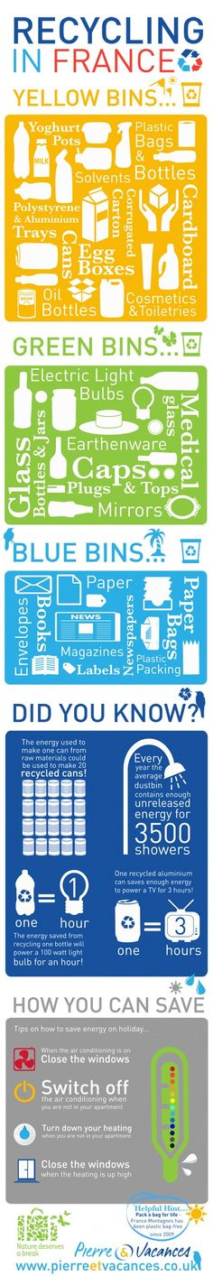 Recycling Statistics and Facts