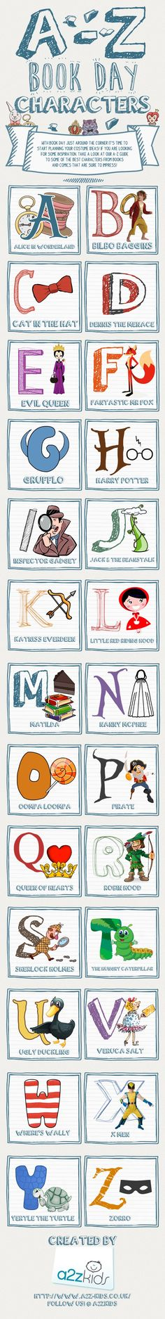 #book characters from A to Z #infographic