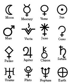 Jupiter for Genesis and Jonah. The Moon for Abel. I already have one of Saturn for me.