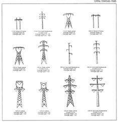 NRC: NRC: Figure Examples of typical transmission line towers for Generic Environmental Impact Statement for License Renewal of Nuclear Plants Vol. Electrical Engineering Books, Power Engineering, Home Electrical Wiring, Electrical Projects, Electrical Installation, Engineering Projects, Engineering Technology, Electronic Engineering, Chemical Engineering