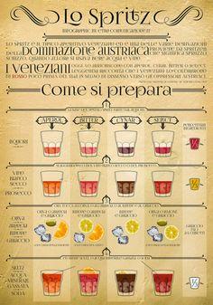Italia Veneto - spritz #TuscanyAgriturismoGiratola
