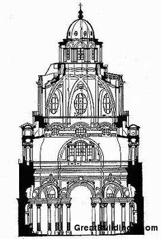 Great Buildings Drawing - San Lorenzo, Turin