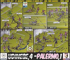 Moviolagol_by David Gallart Domingo_SERIE A_2016-2017_29G_Udinese, 4 - Palermo, 1