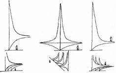 niemeyer-columns.jpg (995×632)