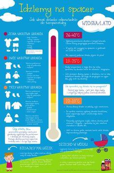 Idziemy na spacer czyli jak ubrać dziecko odpowiednio do temperatury | IBUM