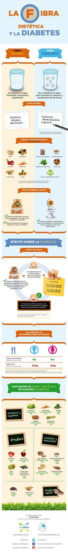 La fibra dietética y la #diabetes. #salud #nutrición