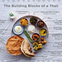 The Over-the-Top, Feast-on-a-Plate Thali (& How to Make it Yourself) - Our guide to navigating one of the world's culinary wonders - Sicilian Recipes, Indian Food Recipes, Vegetarian Recipes, Cooking Recipes, Indian Snacks, Indian Food Menu, Indian Appetizers, Cooking Tips, Ayurveda