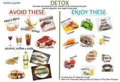 Dr. Junger - The Eat Clean Program defines which foods to avoid and enjoy when trying to detox.