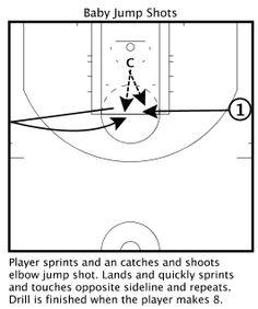 Baby Jump Shots Basketball Shooting Drills, Basketball Rules, Basketball Is Life, Basketball Workouts, Basketball Skills, Girls Basketball, Shots, Baby, Training