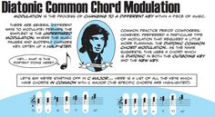 Free Music Theory PDFs for Musicians and Normal People