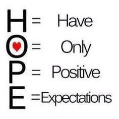 cancer quotes of hope - Bing Images