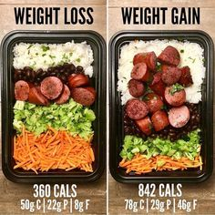 Weight Loss vs Weight Gain with Kielbasa Bowls with Rice and Beans from The Meal Prep Manual - 60 Minute Meals. This is quickest meal prep… Lunch Meal Prep, Healthy Meal Prep, Healthy Snacks, Healthy Eating, Clean Eating, Keto Meal, Healthy Nutrition, Fitness Meal Prep, Healthy Recipes