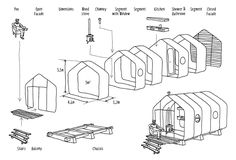 Wikkelhouse Configur