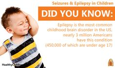 Epilepsy is the most common childhood brain disorder in the US– nearly 3 million Americans have this condition (450,000 of which are under age 17)! Learn more on HealthyChildren.org #childhealth #seizure #epilepsy