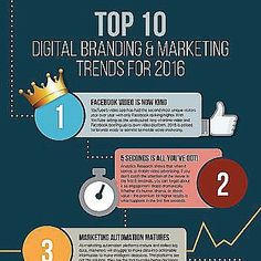 Top 10 digital branding and marketing trends for 2016 Source: business2community.com #digital #channel #branding #influence #marketing #analysis #targeting #strategies #thinking #problemsolving #planning #organizing #trends #innovation #goals #skills #measurable #achievable #relevant #objective #productivity #systematic #video #platform #mobile #engagement #trust #communication
