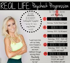 Beachbody Coach : REAL LIFE Paycheck Progression - brittanylegette.coach@gmail.com  Beachbody does not guarantee any level of success or income from the Team Beachbody Coach Opportunity. Each Coach's income depends on his or her own efforts, diligence, and skill.