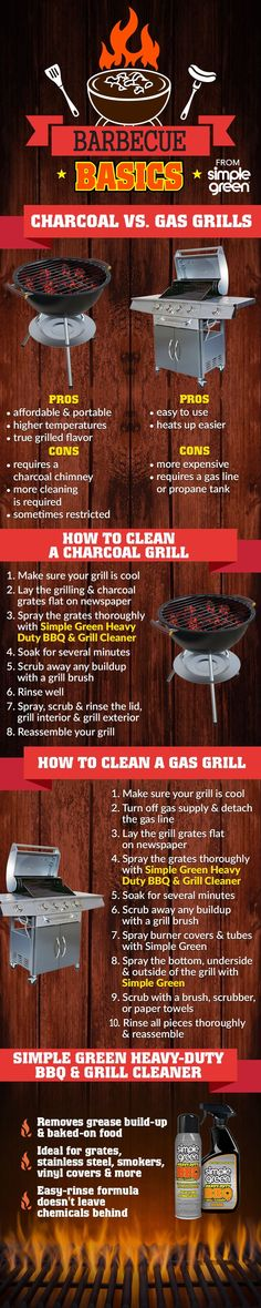 The true sign of the beginning of summer? Busting out the BBQ! No matter what kind of grill you prefer, Simple Green can help you get it ready for a summer full of hot dogs, steaks, & veggies. Spring Cleaning List, Cleaning Hacks, Green Bbq, Bbq Grill Cleaner, Clean Grill, All Purpose Cleaners, Vinyl Cover, Steaks, Simple Way