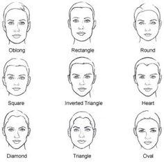 Výsledek obrázku pro tvar obličeje