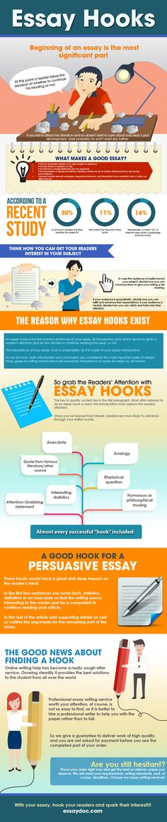 https://essaydoc.com/blog/choose-hook-perfect-essay Traditionally, an essay hook is the first one or two sentences, its preliminary aspect, which will serve to seize a reader's interest and let him choose whether he or she wishes to read this essay more or not.