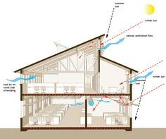 clear story roof system