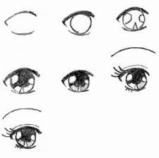 anime eyes - drawing tutorial