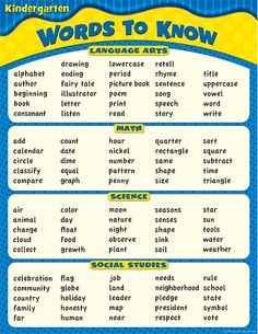 Worksheets Vocabulary Words For Kindergarten With Pictures next 200 high frequency word list precursive repinned by totetude words to know in kindergarten chart you can get these at the dollar tree