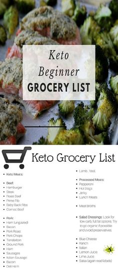 Great choice for our health goals is keto diet and beginning to understand it has many benefits for exercise, weight loss and mental performance. In this list we have foods that are keto approved and are good for your new diet plan and way of eating. KETO BEGINNER GROCERY LIST MEATS ON KETO DIET Meat is one of …