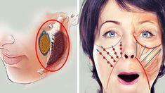 Обвисшие щеки не красят женщину! Это поможет вернуть упругий овал лица. Вместо пластики.