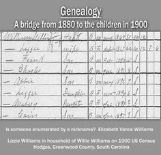 2nd article in series: Genealogy: A bridge from 1880 to the children in 1900 Click to learn more. #genealogy