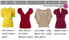 Ako vybrať vhodné rukávy Fashion Beauty, Sleeves, Sweaters, Color, Sweater, Colour, Sweatshirts, Colors