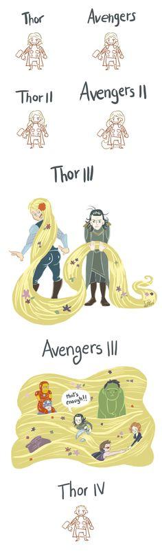 Thor hair by ~LoriRuRu on deviantART