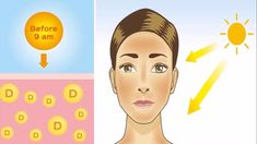 5 Signs and Symptoms May Have a Vitamin D Deficiency Channel: Keyword: health, health, fitness, diet, diet recipes, lifestyle, food, vitamin d, vitamin d deficiency, vitamin d benefits, vitamin d deficiency symptoms in women, vitamin d how
