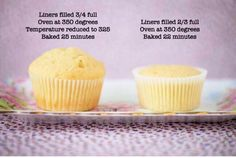 How To Make Cupcakes Rise