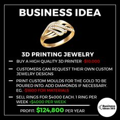 How To Make Money From than a 30 projects that can make you a successful entrepreneur.the best ways to make your money grow. Business Coach, New Business Ideas, Business Money, Business Planning, Business Marketing, Business Tips, Online Business, Business Inspiration, Creative Business