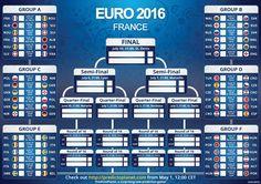 مواعيد بطولة اليورو 2016 Theinfopress Football Daily