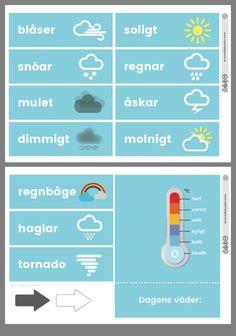 Wetter vädret Learn Swedish, Swedish Language, Sweden, Kindergarten, Preschool, Teaching, Activities, How To Plan, Education