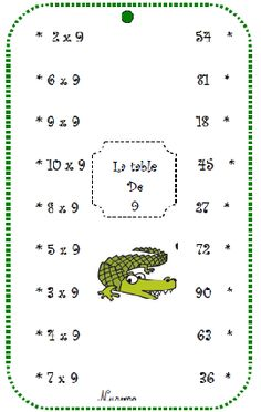 carte à fil - multiplication Multiplication Activities, Multiplication And Division, Math Activities, Cycle 3, Teaching French, Math Equations, Learning, Multiplication Tables, Activities