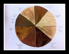 sepia color wheel- website has lots of cool sepia-themed lessons