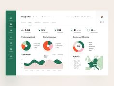 Product Analytics: Reports designed by Vladimir Gruev for Heartbeat Agency. Connect with them on Dribbble; the global community for designers and creative professionals. Dashboard Design, App Design, Dashboard Ui, Financial Dashboard, Report Design, Flat Design, Template Web, Finance, Layout