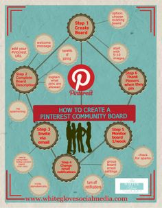 Infographics Pinterest Social Media Marketing: How to Create a Pinterest Community Board