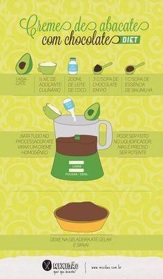 receita infográfico vagana de creme de abacate Diet