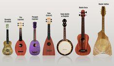 ukulele resonator flea soprano pineapple fluke banjo-uhkulele banjolele basse ukulele tahitien fiul